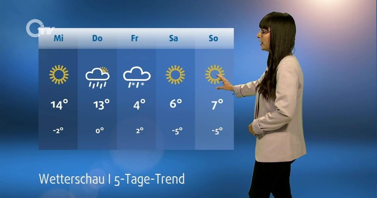 Wetter Oberviechtach