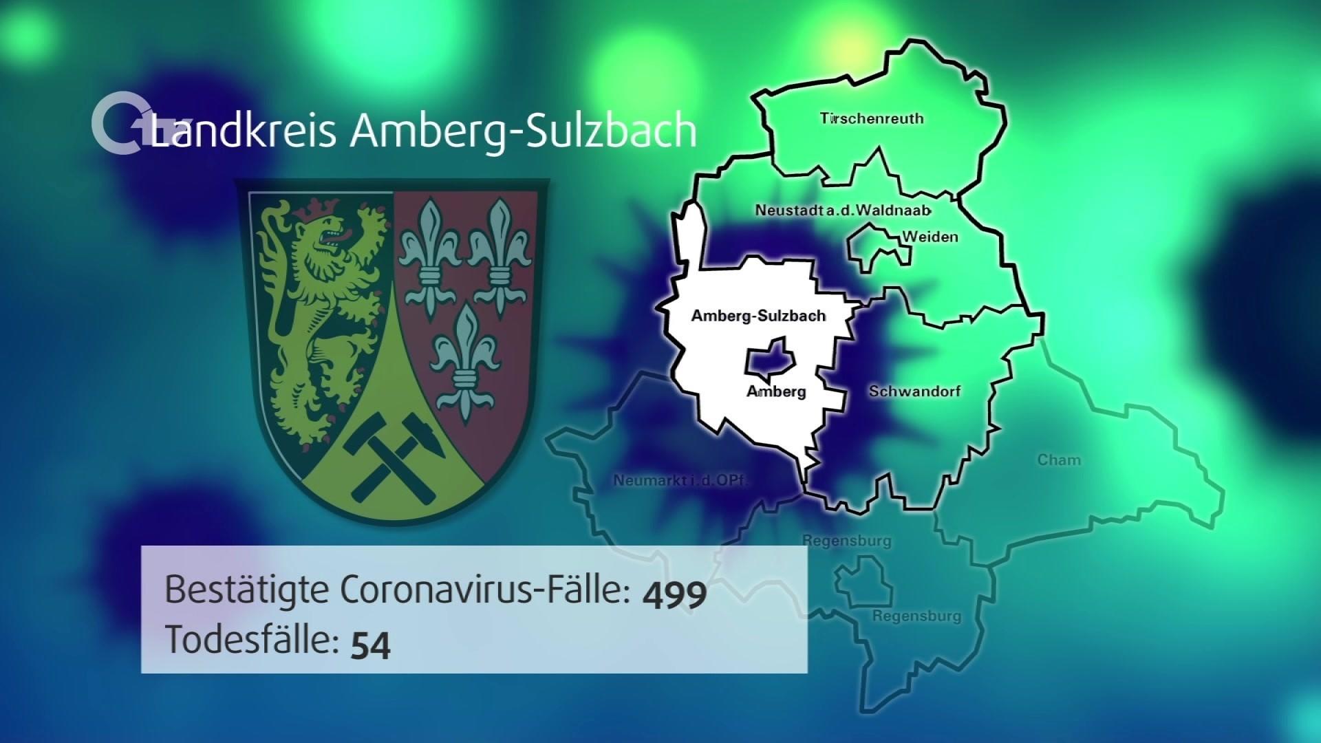 Aktuelle Informationen Zum Coronavirus Oberpfalz Tv
